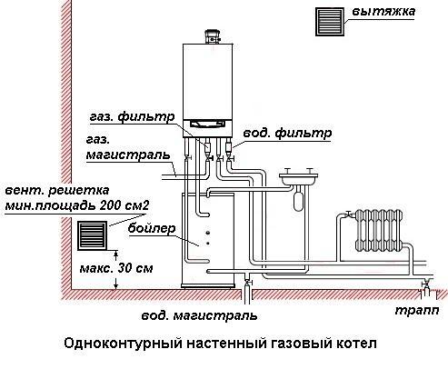 """alt=""""монтаж газового котла"""""""