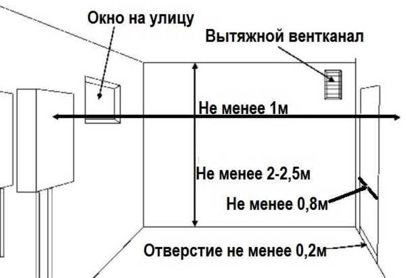 """alt=""""правила монтажа газовой колонки"""""""
